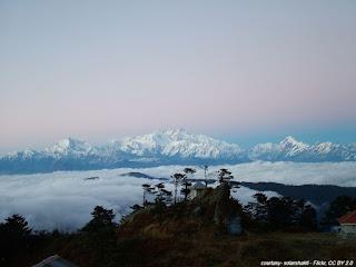 Sikkim-Darjeeling Himalaya