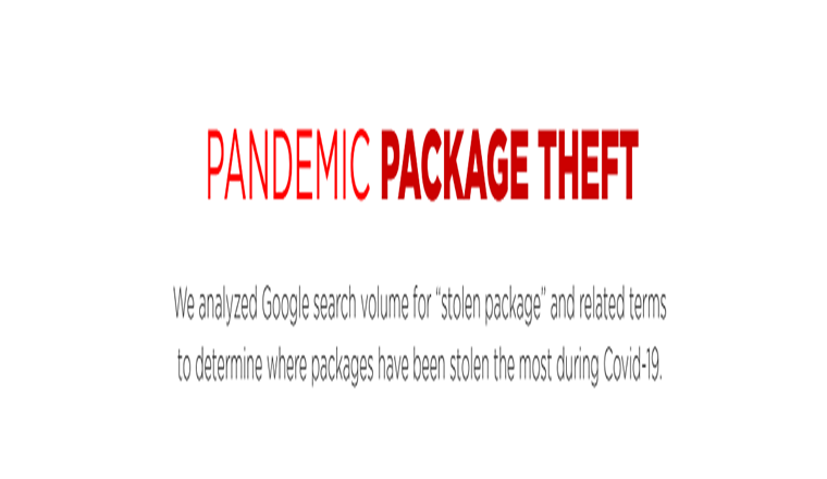 Package Theft During Covid-19 #infographic