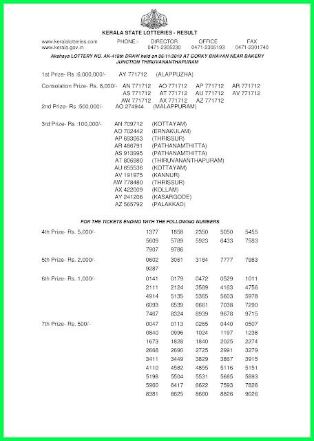 Kerala Lottery Result 06-11-2019 Akshaya AK-418 Lottery Result keralalotteryresult.net