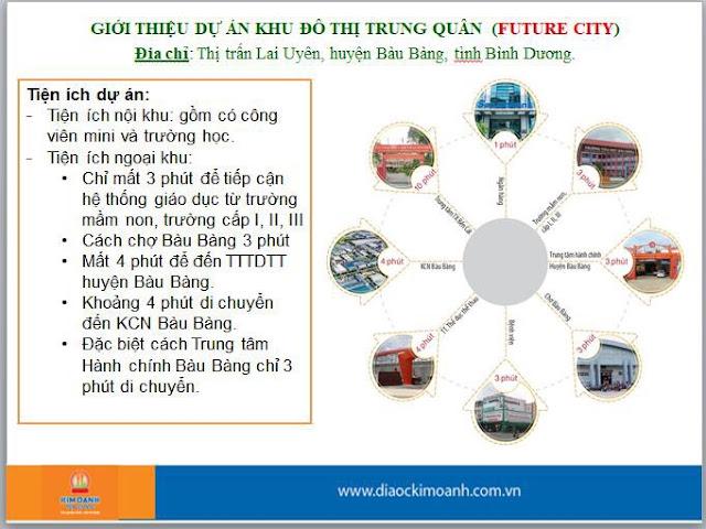 tien-ich-golden-future-city