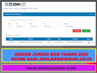 UNDUH JUKNIS BOS TAHUN 2020 RESMI DARI JDIH.KEMDIKBUD.GO.ID