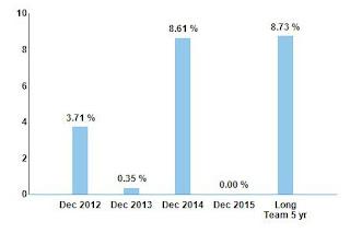MetLife MET Stock Foretellion 2013