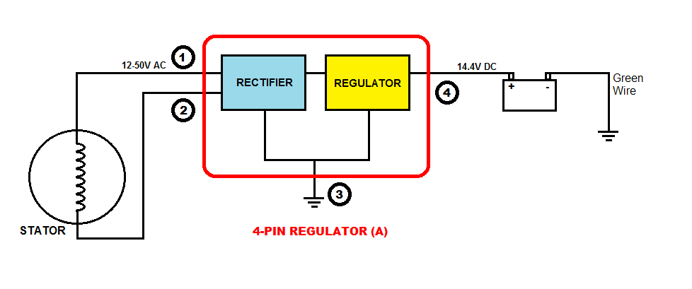 4 Pin%2BRegulator%2B%2528A%2529%2BWiring pwrlx wiring diagram,wiring \u2022 edmiracle co Robertshaw Gas Valve 710 502 at crackthecode.co