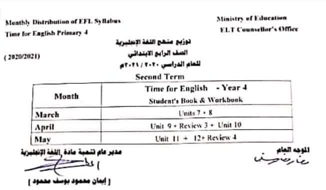 توزيع منهج اللغة الانجليزية للمرحلتين الابتدائية والاعدادية
