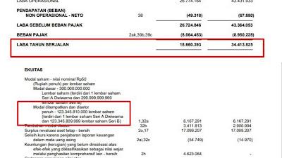 laporan keuangan bbri, menghitung saham bbri