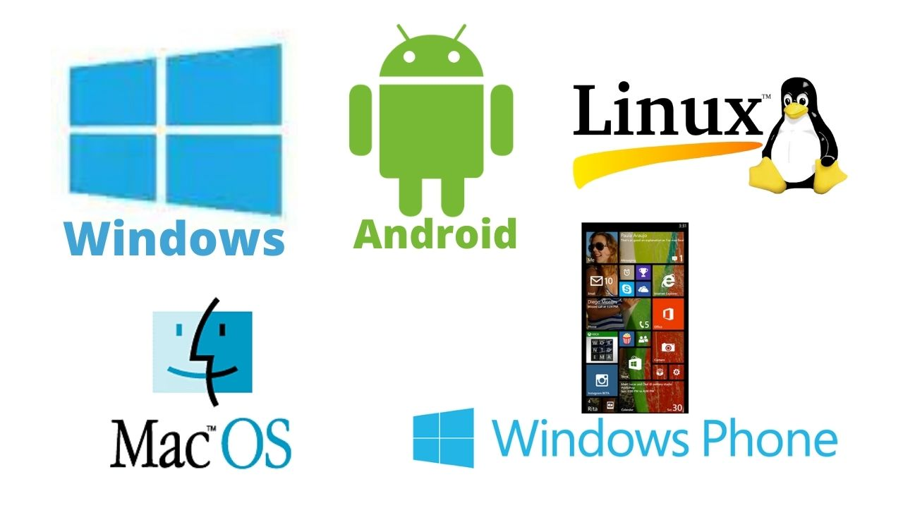 Operating System Definition, Functions and Types