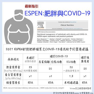台灣營養師Vivian【臨床懶人包】2021 ESPEN COVID-19肥胖個案營養照護 (中文)