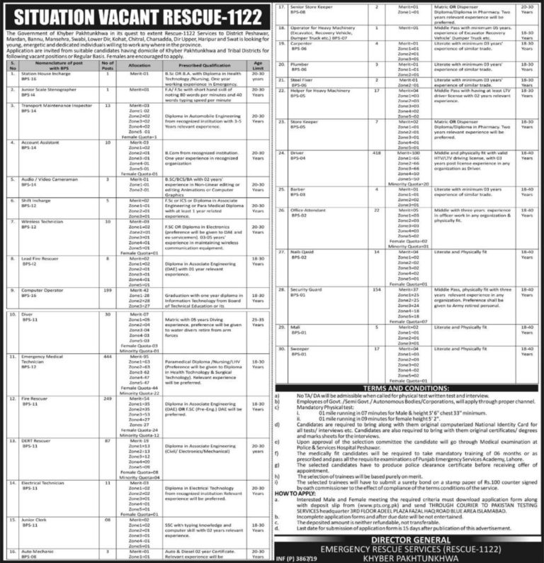 rescue 1122 kpk jobs 2019 advertisement