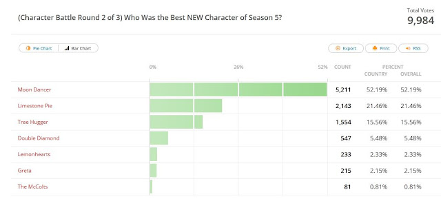 (Character Battle Round 2 of 3) Who Was the Best NEW Character of Season 5?