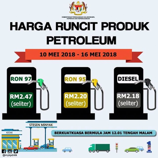 Harga runcit produk petroleum terbaru selepas PRU14