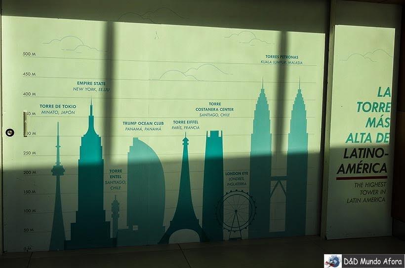 Sky Costanera e as outras torres no mundo: maior prédio da América Latina