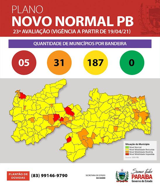Casos de coronavírus caem na PB e 84% das cidades entram na bandeira amarela, com menos restrições