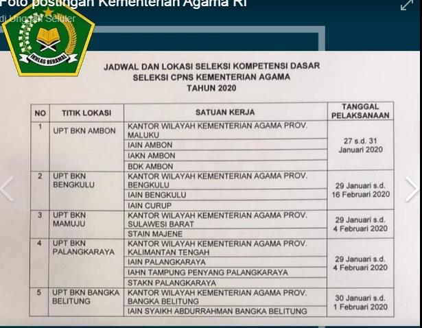 Jadwal Pelaksanaan Dan Lokasu Ujian CAT Seleksi Kompetensi Dasar (SKD) Kementerian Agama RI Tahun Anggaran 2020