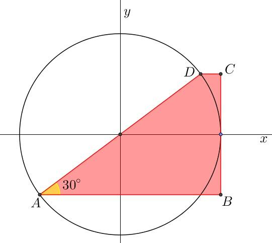 Matematika itu, Produk atau Proses?