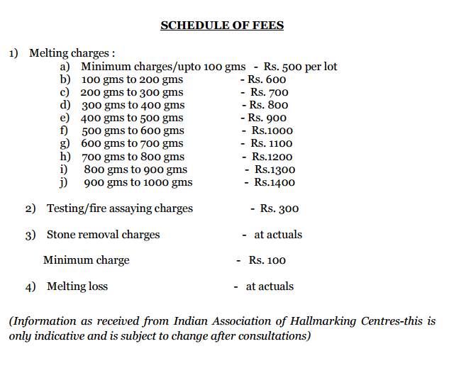 Charges Gold Monetization Scheme