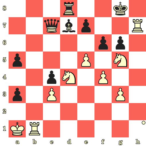 Les Blancs jouent et matent en 4 coups - Elisabeth Paehtz vs Antoaneta Stefanova, Hengshu, 2019