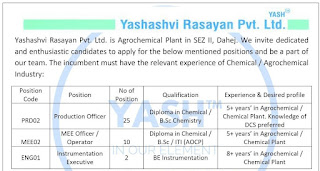 Yashashvi Rasayan Pvt. Ltd Agrochemical Plant Recruitment ITI, Diploma, BSC and BE Chemical / Agrochemical Industry Experience Holders