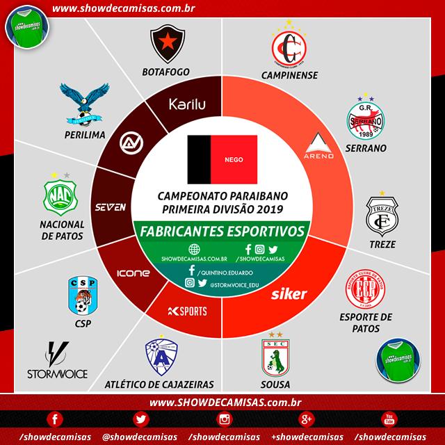 Confira abaixo o infográfico feito pelo site Show de Camisas e o designer  Eduardo Quintino relacionando cada clube com seu respectivo fornecedor. 9da9fb7991730