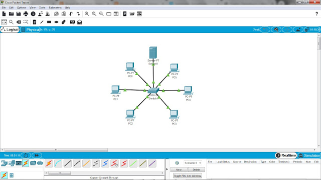cisco packet tracer, topologi star,