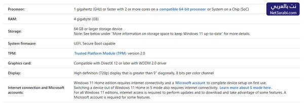 المواصفات الأدنى لتشغيل ويندوز 11