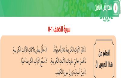حل درس سورة الكهف 1-8 للصف العاشر الفصل الاول