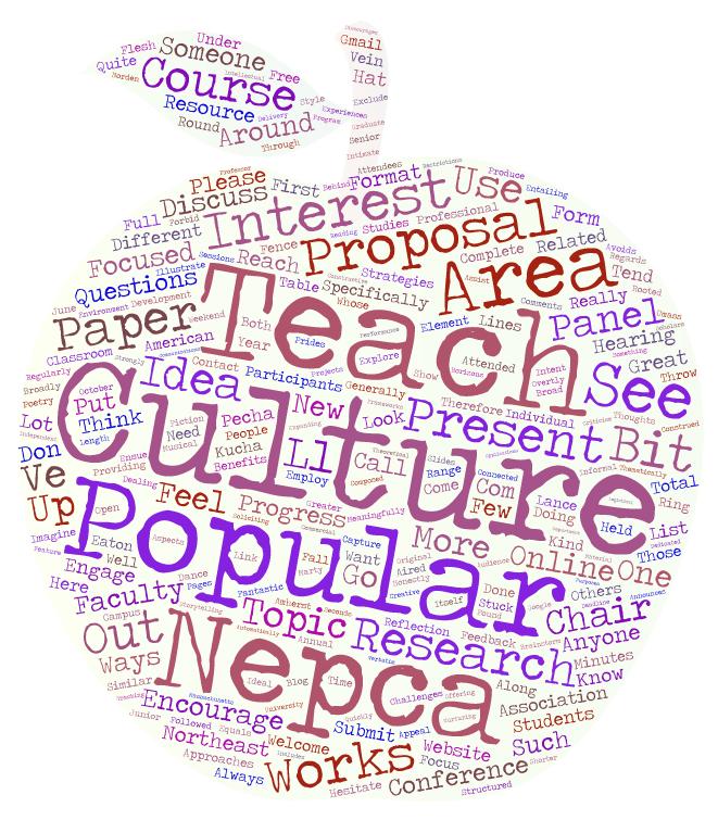 popular culture research paper