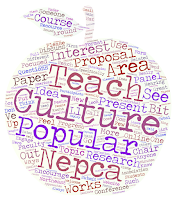 Blog post in a word cloud in the form of an apple