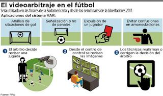 arbitros-futbol-var-fifa