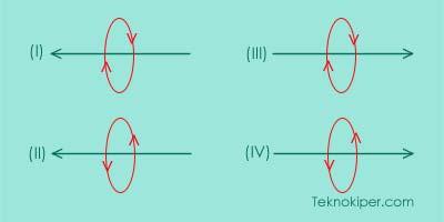Soal dan pembahasan magnet dan gaya Lorentz