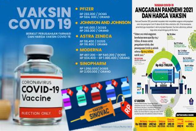 Harga Terbaru! Vaksi Nusantara dikembangkan dalam Negeri
