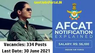 AFCAT Notification 2021