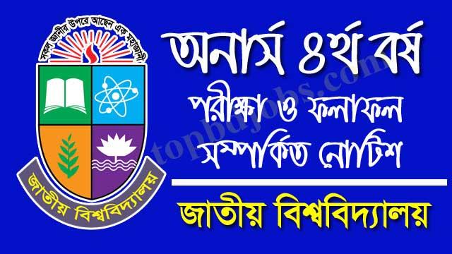 National University Hons 4th Year Exam