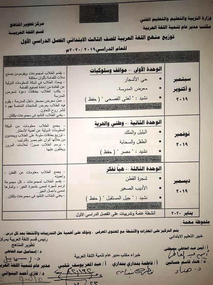 توزيع منهج اللغة العربية لصفوف المرحلة الابتدائية ترم أول 2019 / 2020 %25D8%25AA%25D9%2588%25D8%25B2%25D9%258A%25D8%25B9%2B%25D9%2585%25D9%2586%25D9%2587%25D8%25AC%2B%25D8%25A7%25D9%2584%25D9%2584%25D8%25BA%25D8%25A9%2B%25D8%25A7%25D9%2584%25D8%25B9%25D8%25B1%25D8%25A8%25D9%258A%25D8%25A9%2B%25D9%2584%25D9%2584%25D9%2585%25D8%25B1%25D8%25AD%25D9%2584%25D8%25A9%2B%25D8%25A7%25D9%2584%25D8%25A7%25D8%25A8%25D8%25AA%25D8%25AF%25D8%25A7%25D8%25A6%25D9%258A%25D8%25A9%2B%25282%2529
