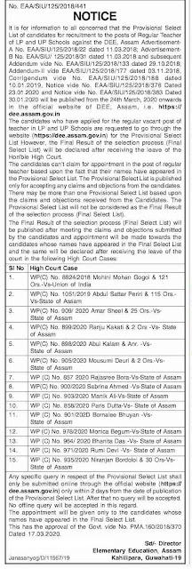 DEE Assam Teacher Provisional Merit List 2020