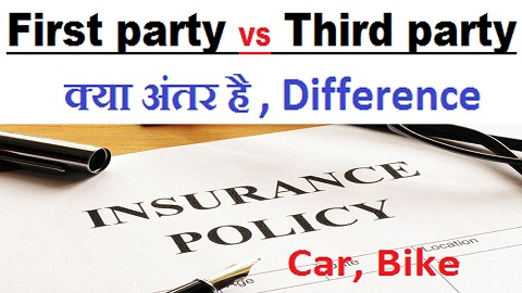 First party vs Third party insurance