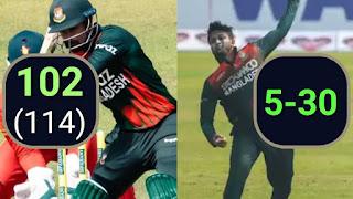 Zimbabwe vs Bangladesh 1st ODI 2021 Highlights