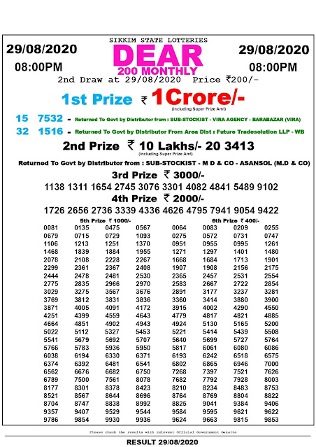 Sikkim State Dear 200 Monthly Lottery Result 29-08-2020 Today 8 PM
