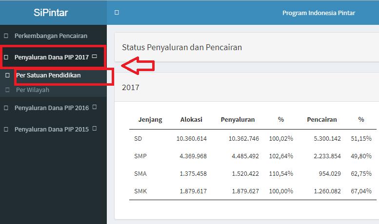 Inilah Cara Mengecek Penyaluran Dana Pip Program Indonesia Pintar Secara Online Sidapodikdas