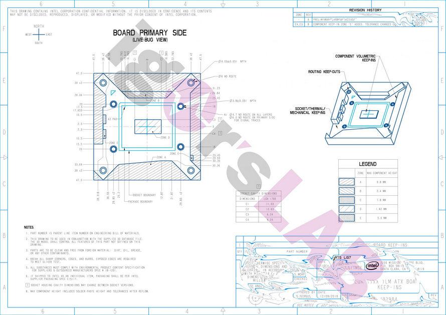 Intel LGA1700 ATX Anakart