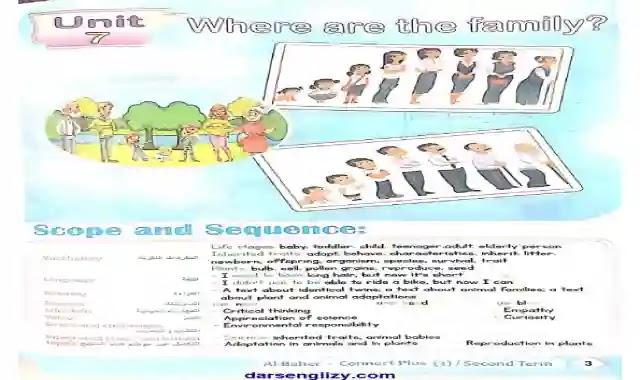 كتاب المدرسة فى اللغة الانجليزية كونكت بلس 3 الترم الثانى 2021 للصف الثالث الابتدائى connect plus 3 term 2