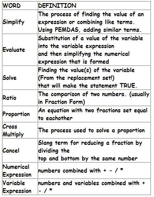 Math Words And Pictures 94