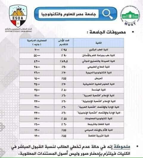 مصروفات وتنسيق جامعة مصر للعلوم والتكنولوجيا للعام الدراسى 2018 2019