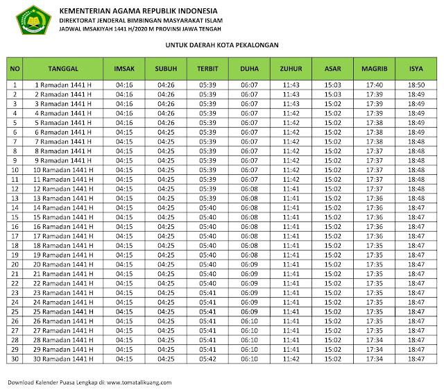 jadwal imsak waktu buka puasa Kota Pekalongan 2020 m ramadhan 1441 h tomatalikuang.com