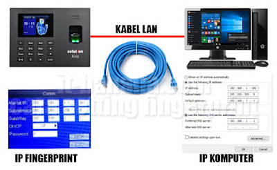 Cara setting fingerprint, cara setting fingerprint x105, cara setting mesin absensi, cara setting fingerprint solution,