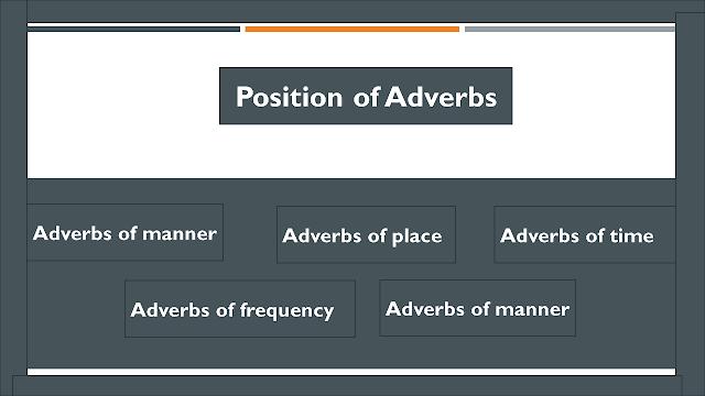 NEB Grade XI Compulsory English Note   Language Developm NEB Grade XI Compulsory English Note   Language Development   Unit-2  Position of Adverbs  (Part 3)t   Unit-2  Position of Adverbs  (Part 3)