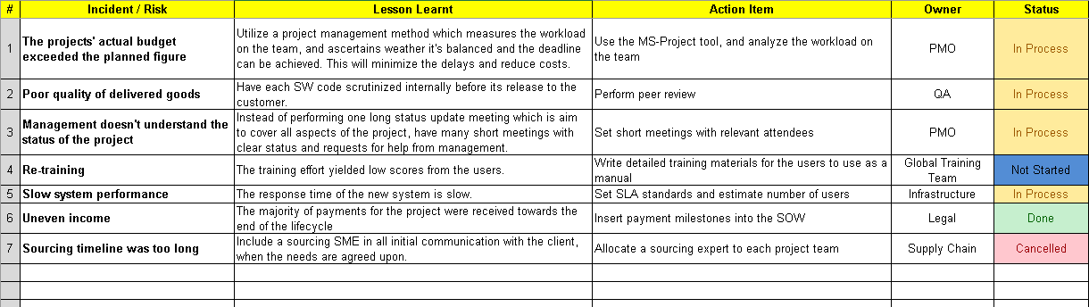 Lessons learned template excel download free project for Lessons learnt project management template