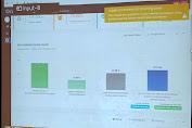 AA-RS Menang 36,27 Persen, lni Data Setiap Kecamatan