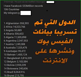 الدول المخترقة