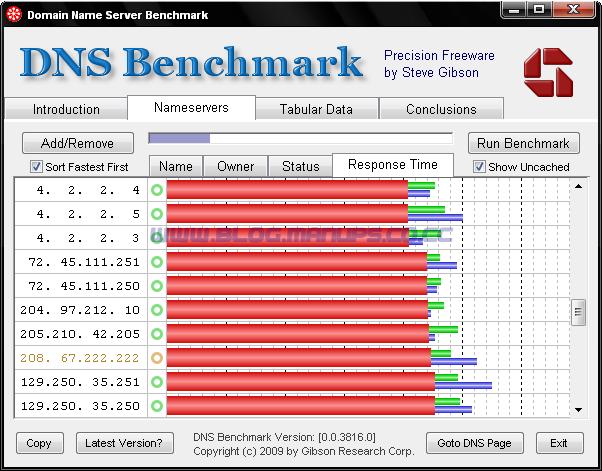 public DNS providers