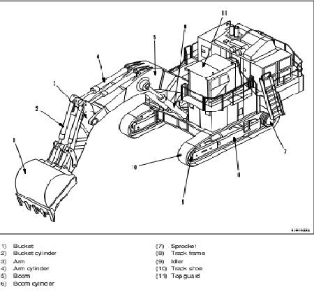 Gambar Alat Berat Komatsu Excavator Cabin Gambar Pc 3000